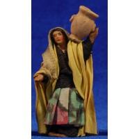 Pastora con ánfora 6 cm ropa y barro