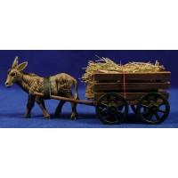 Carro paja con asno 14 cm madera y plastico